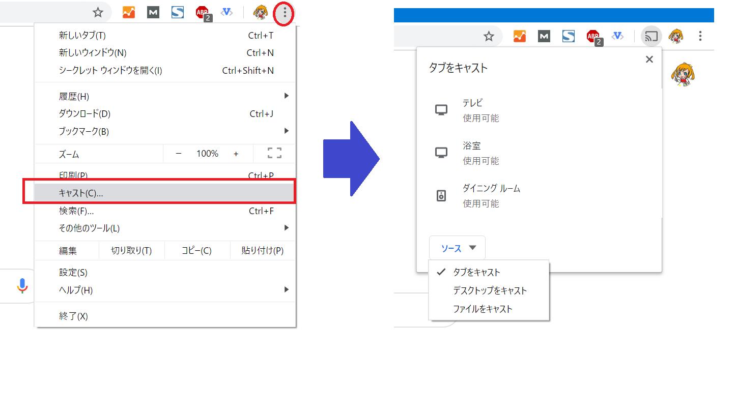 Chromeの操作